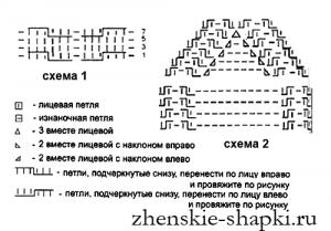 Белая вязаная шапка с косами схемы вязания