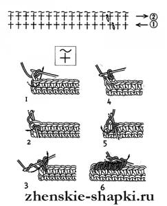схема вязания шапки крючком
