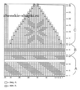 шапка-бина схема вязания