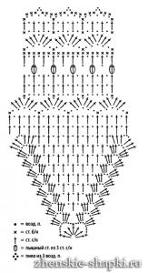 Схема вязания шапочки для лета