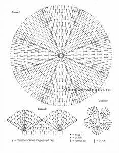 Схемы вязания женской шапки крючком