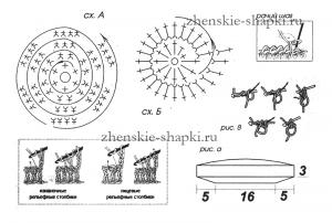 Схемы вязания шапки крючком