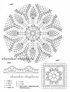 Схема вязания летней шапки крючком