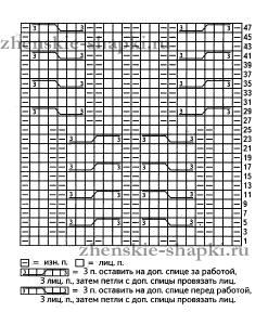 Схема вязания шапки спицами