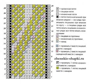 Схема вязания поперечной косы