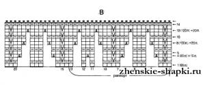 схема вязания женской шапки резинкой
