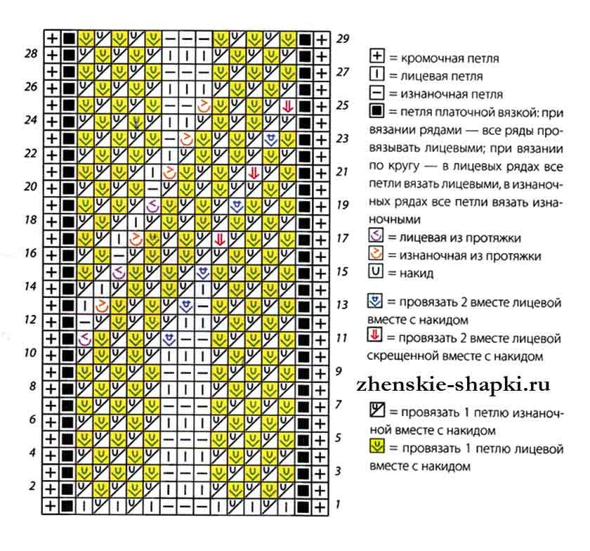 Вязание шапки по косой спицами схемы 979
